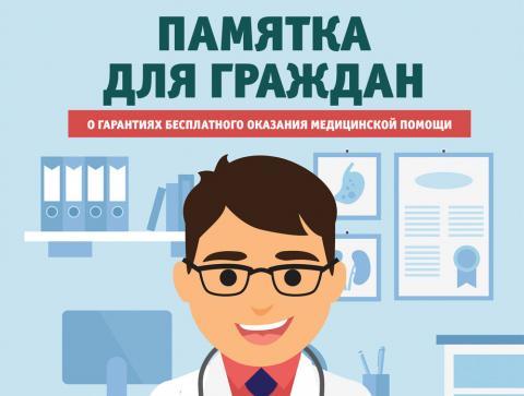 Памятку для граждан о гарантиях бесплатного оказания медицинской помощи